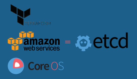 /setting-up-an-etcd-cluster-on-aws-using-coreos-terraform-bc7ad7e8175b feature image