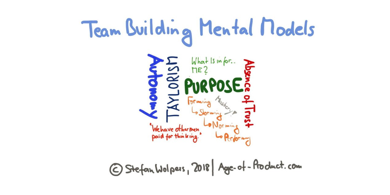 /team-building-mental-models-1f431ae29361 feature image