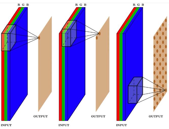 /-understanding-convolution-neural-networks-cnn-the-eli5-way-photo-by-efe-kurnaz-on-unsplash-u-pa1i327j feature image