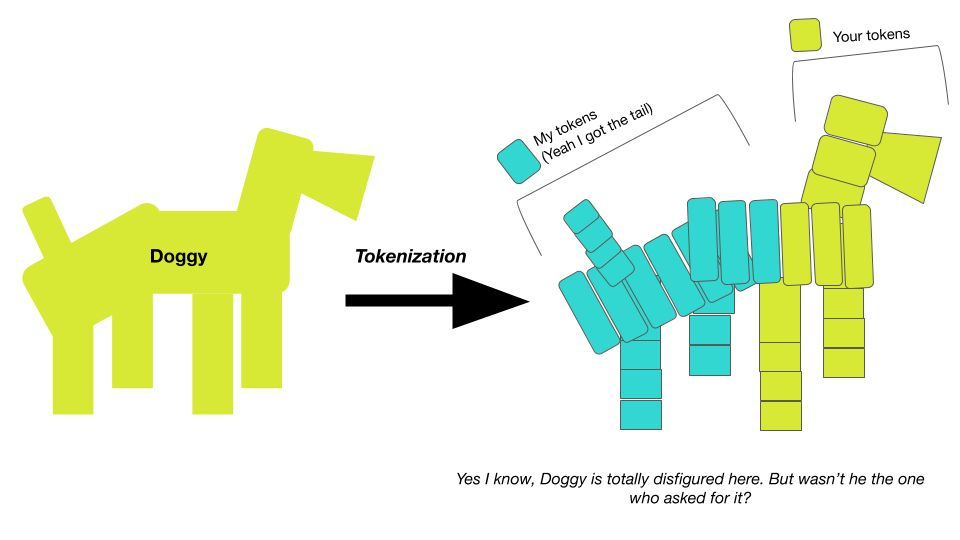 /my-dog-wants-to-be-tokenized-how-could-i-do-it-ua32341f feature image