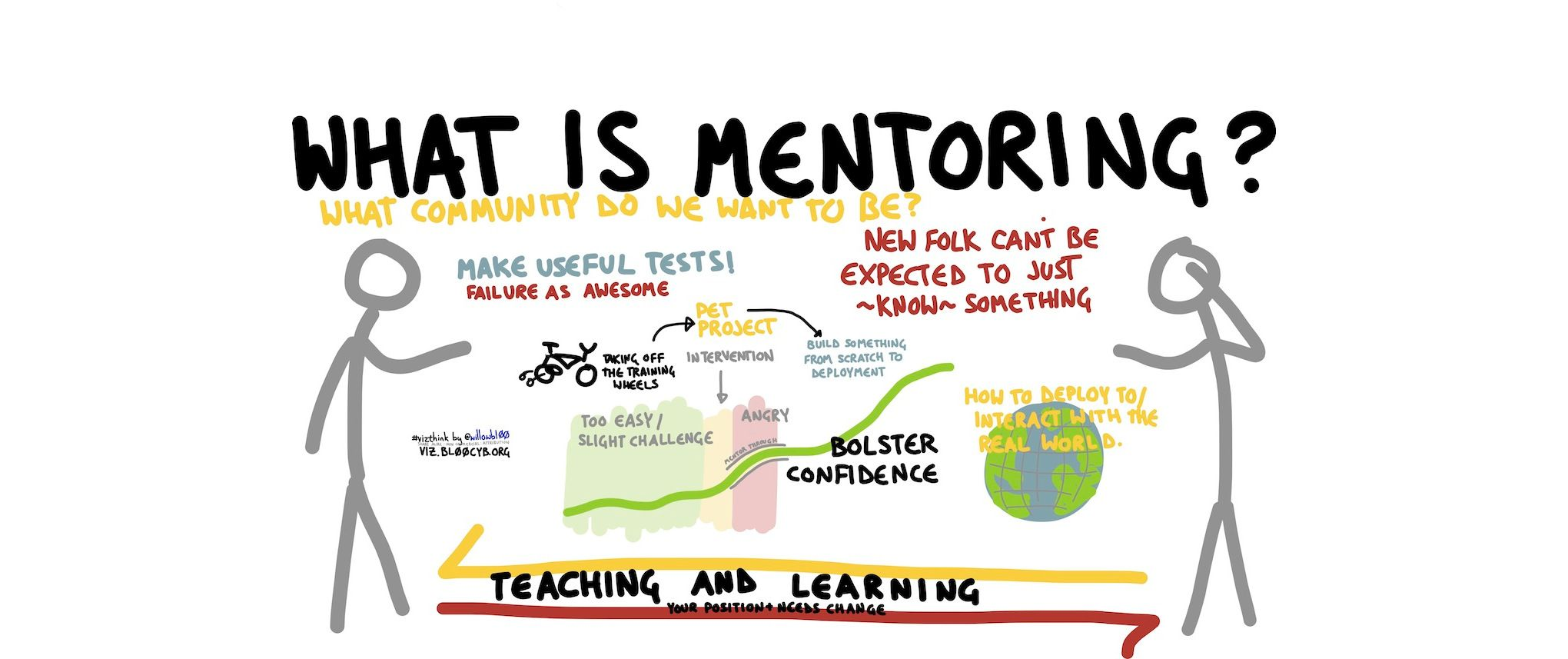 /why-its-tough-to-be-a-mentor-oy2734om feature image