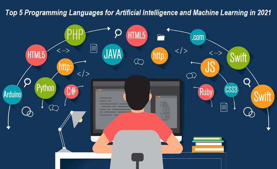 /top-5-machine-learning-programming-languages-s92k34xs feature image