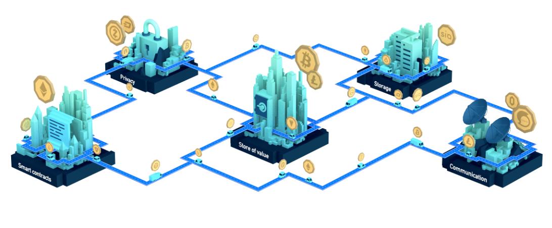 /cross-blockchain-implementation-on-a-decentralized-service-node-network-8zbp372g feature image