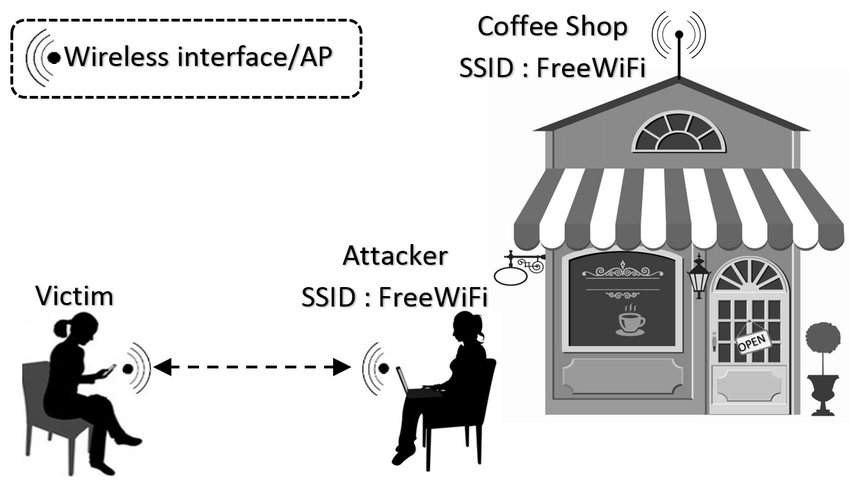 /uncovering-hidden-ssids-8hons3x5i feature image